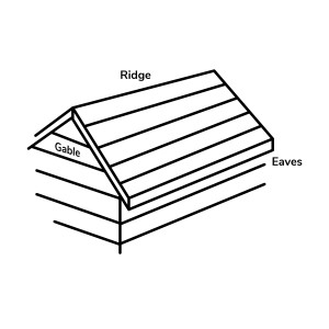 Gable and Eaves Roof Diagram